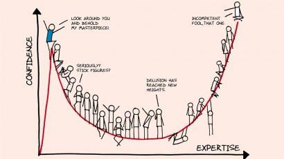 Efectul Dunning-Kruger asupra oamenilor - II